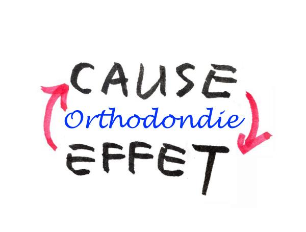 Relation de cause à effet en orthodontie .